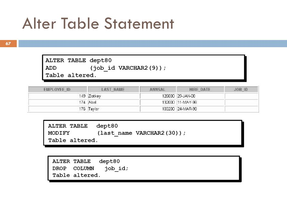Alter Table Statement