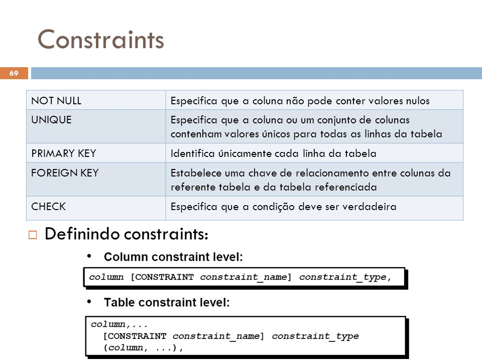 Constraints Definindo constraints: NOT NULL