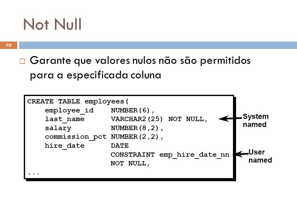 Not Null Garante que valores nulos não são permitidos para a especificada coluna.