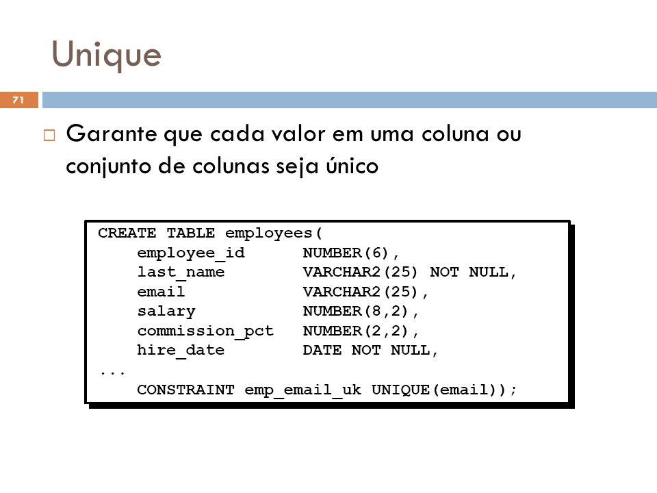 Unique Garante que cada valor em uma coluna ou conjunto de colunas seja único.
