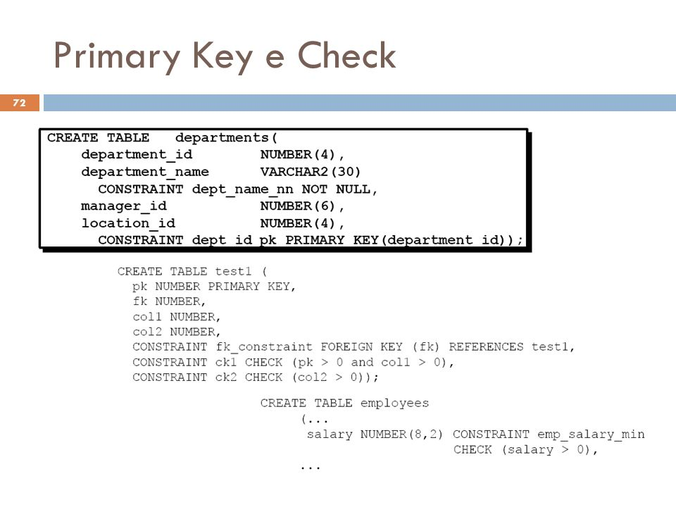 Primary Key e Check Constraints (NOT NULL, UNIQUE, PRIMARY KEY, FOREIGN KEY, CHECK)