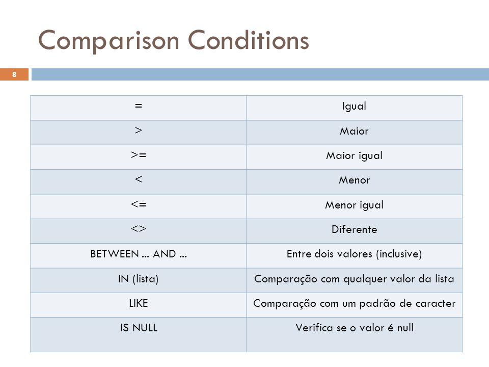 Comparison Conditions