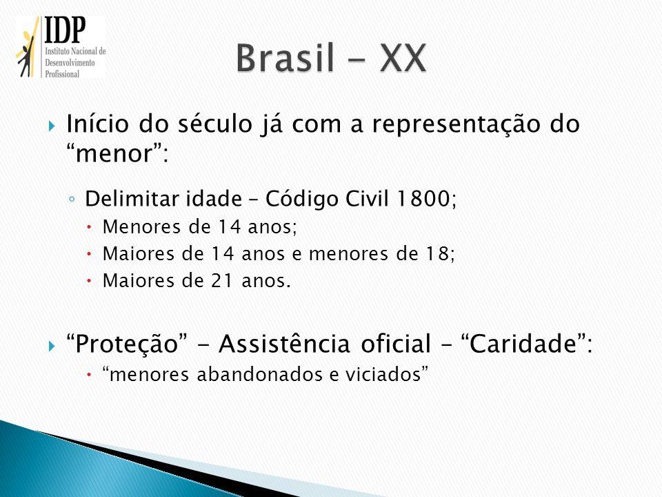 Brasil - XX Início do século já com a representação do menor :