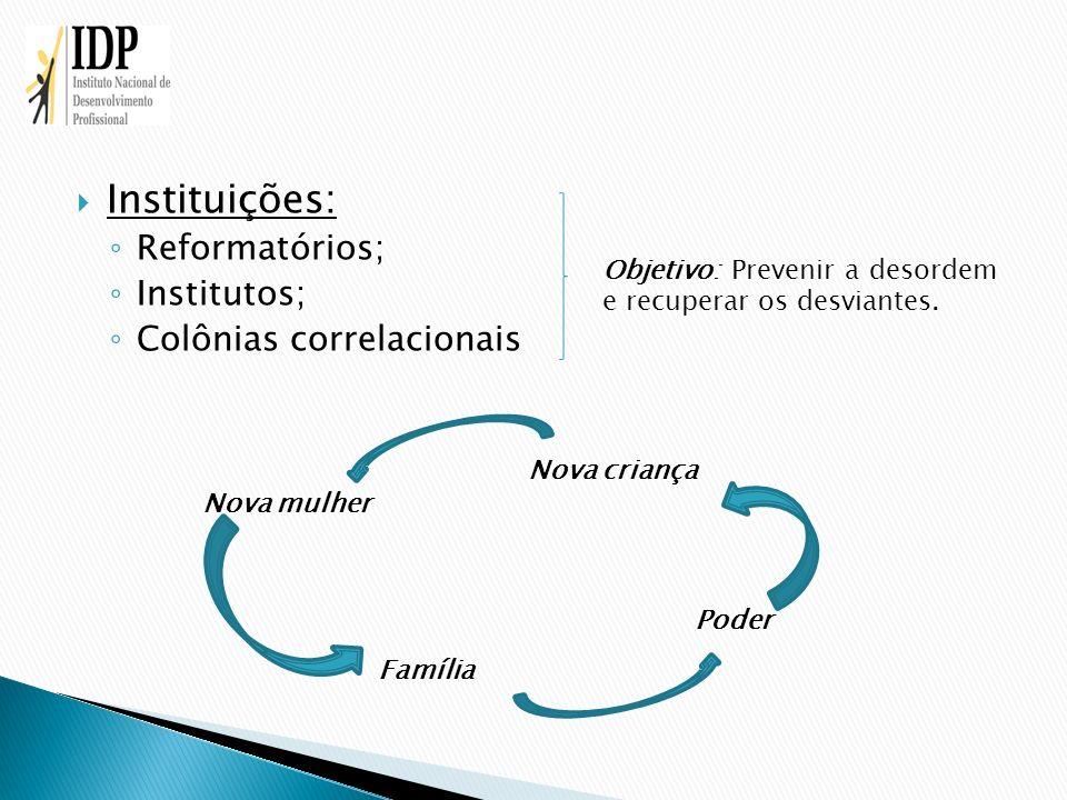 Instituições: Reformatórios; Institutos; Colônias correlacionais