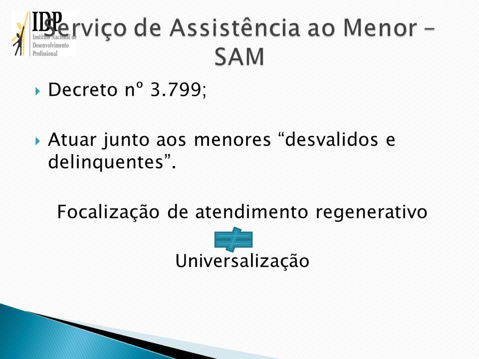 Serviço de Assistência ao Menor – SAM