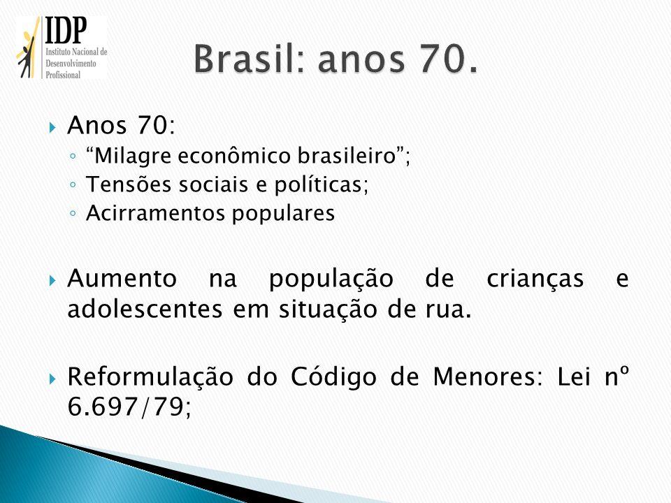 Brasil: anos 70.Anos 70: Milagre econômico brasileiro ; Tensões sociais e políticas; Acirramentos populares.