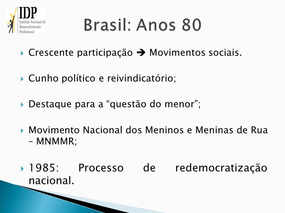 Brasil: Anos 80 1985: Processo de redemocratização nacional.