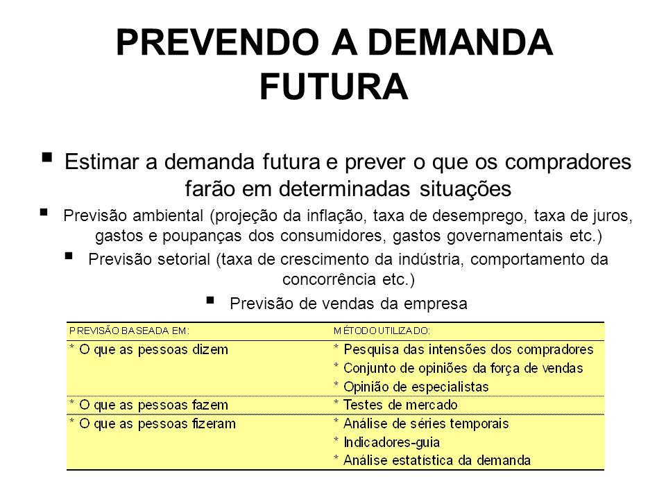 PREVENDO A DEMANDA FUTURA