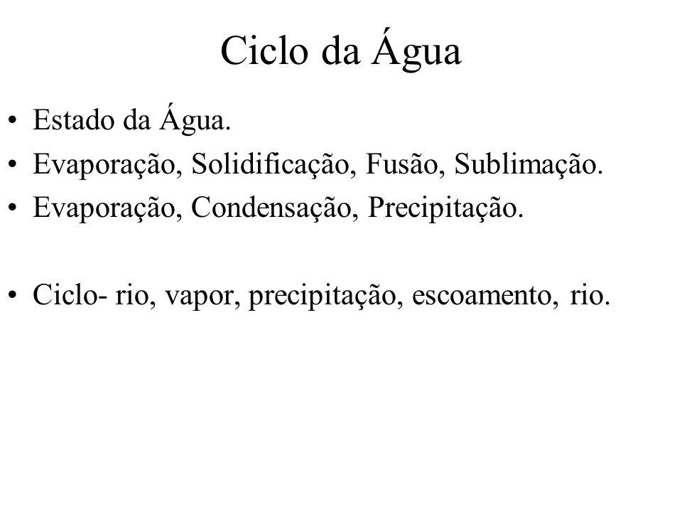 Ciclo da Água Estado da Água.