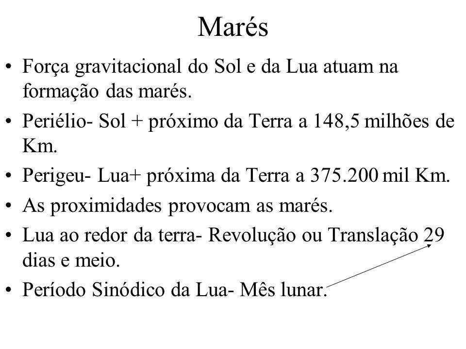 Marés Força gravitacional do Sol e da Lua atuam na formação das marés.
