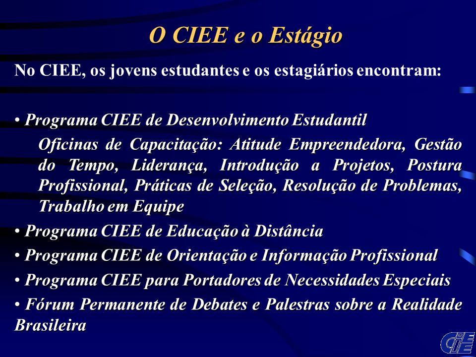O CIEE e o Estágio No CIEE, os jovens estudantes e os estagiários encontram: Programa CIEE de Desenvolvimento Estudantil.