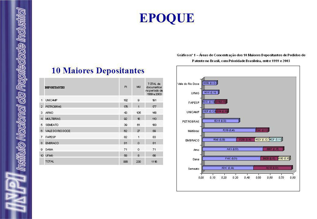EPOQUE 10 Maiores Depositantes