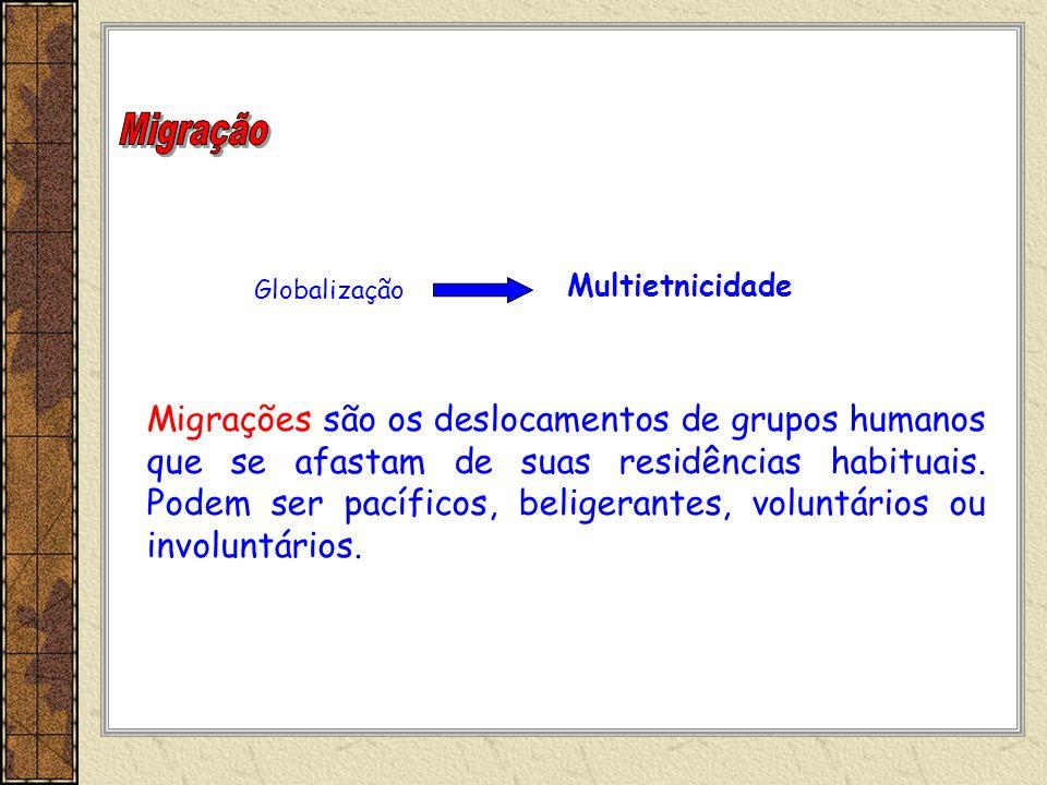 Migração Multietnicidade. Globalização.