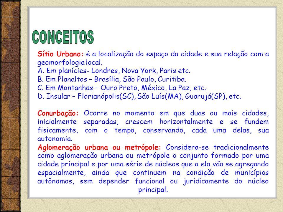 CONCEITOS Sítio Urbano: é a localização do espaço da cidade e sua relação com a geomorfologia local.