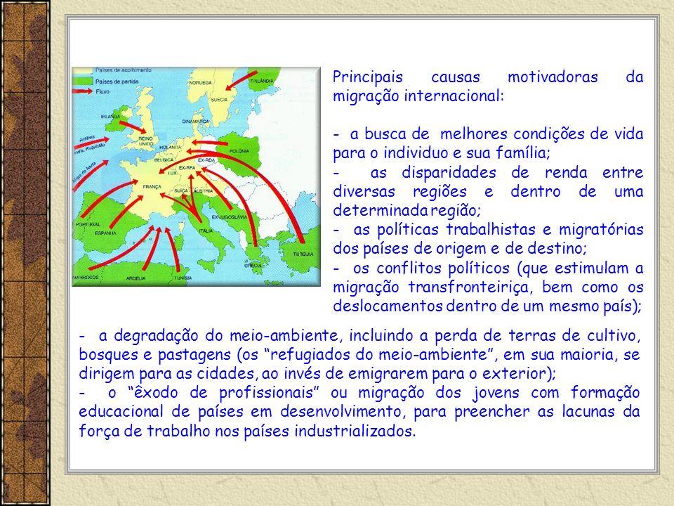 Principais causas motivadoras da migração internacional: