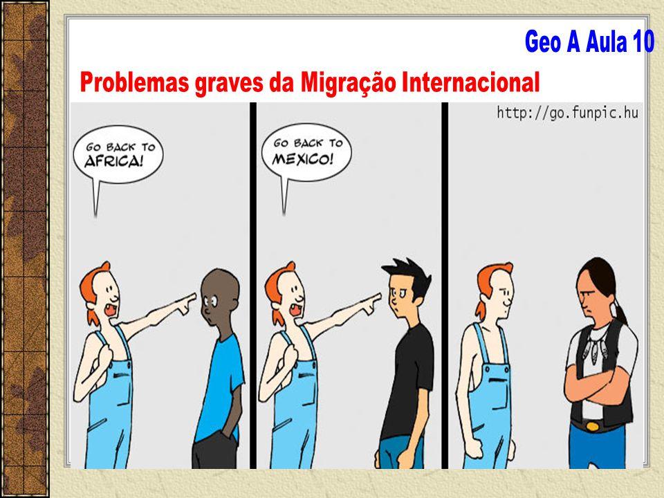 Problemas graves da Migração Internacional