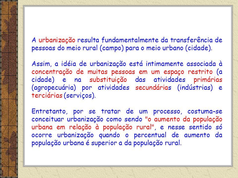 A urbanização resulta fundamentalmente da transferência de pessoas do meio rural (campo) para o meio urbano (cidade).