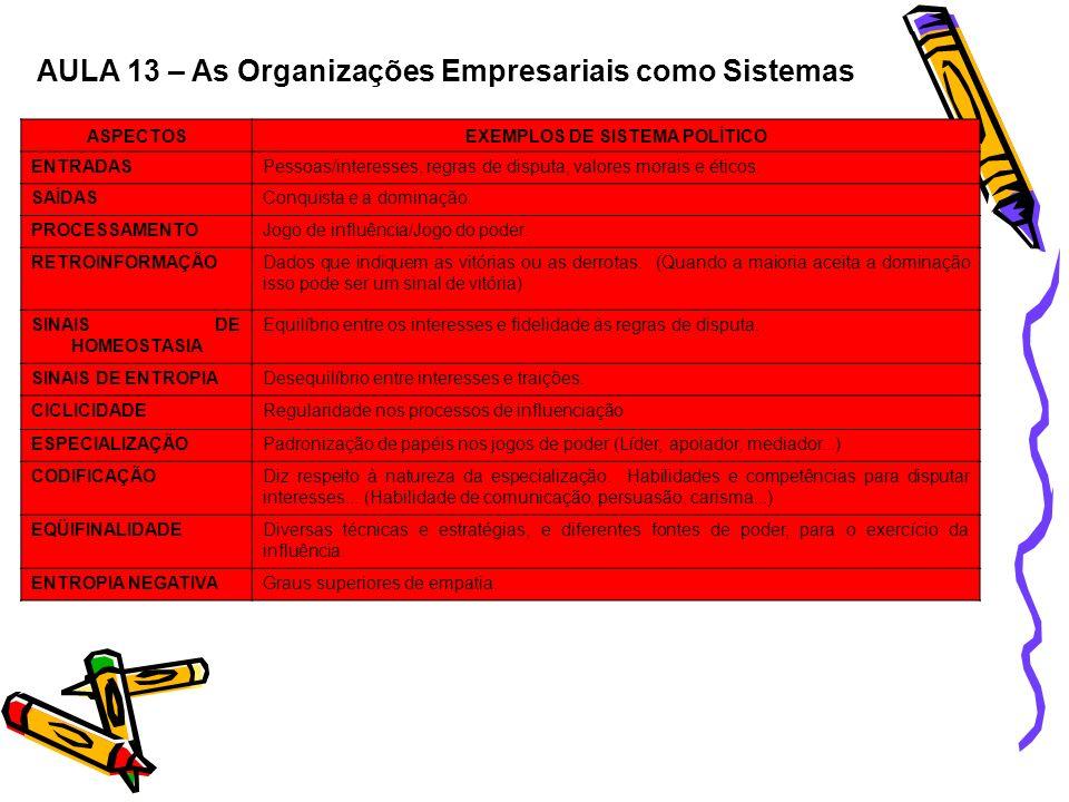 EXEMPLOS DE SISTEMA POLÍTICO