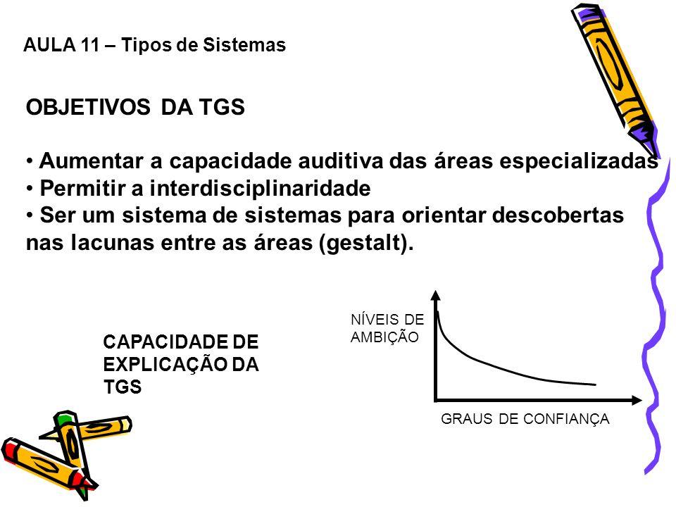 Aumentar a capacidade auditiva das áreas especializadas