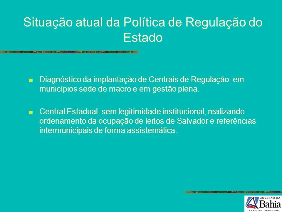 Situação atual da Política de Regulação do Estado