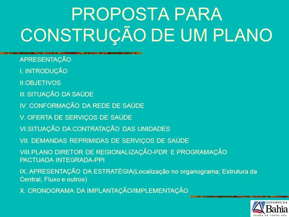 PROPOSTA PARA CONSTRUÇÃO DE UM PLANO