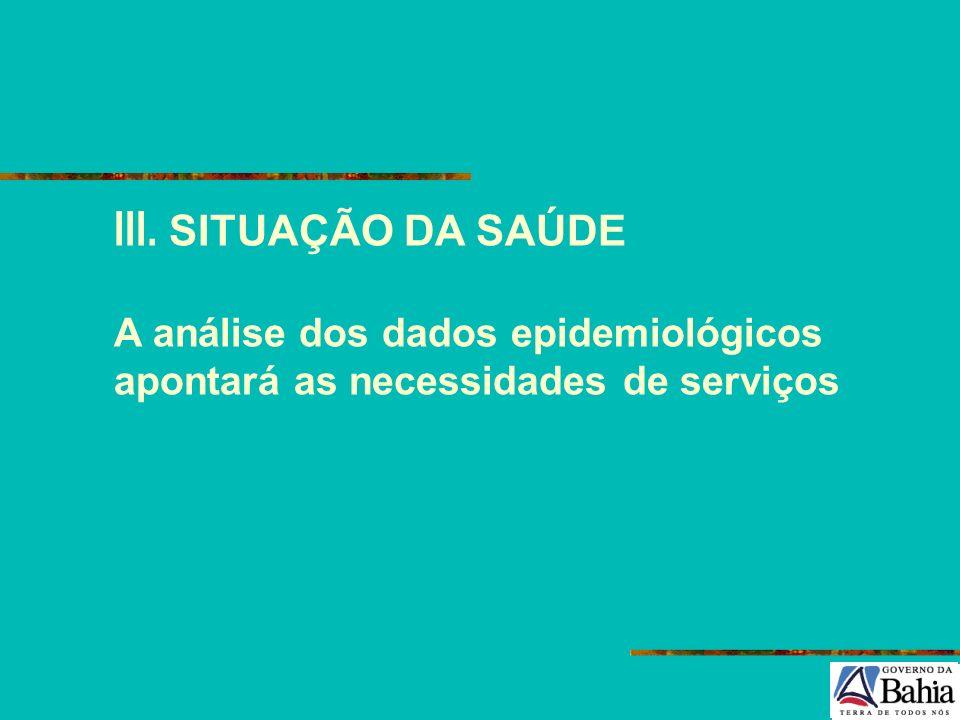 III. SITUAÇÃO DA SAÚDE A análise dos dados epidemiológicos apontará as necessidades de serviços