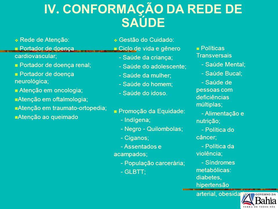 IV. CONFORMAÇÃO DA REDE DE SAÚDE