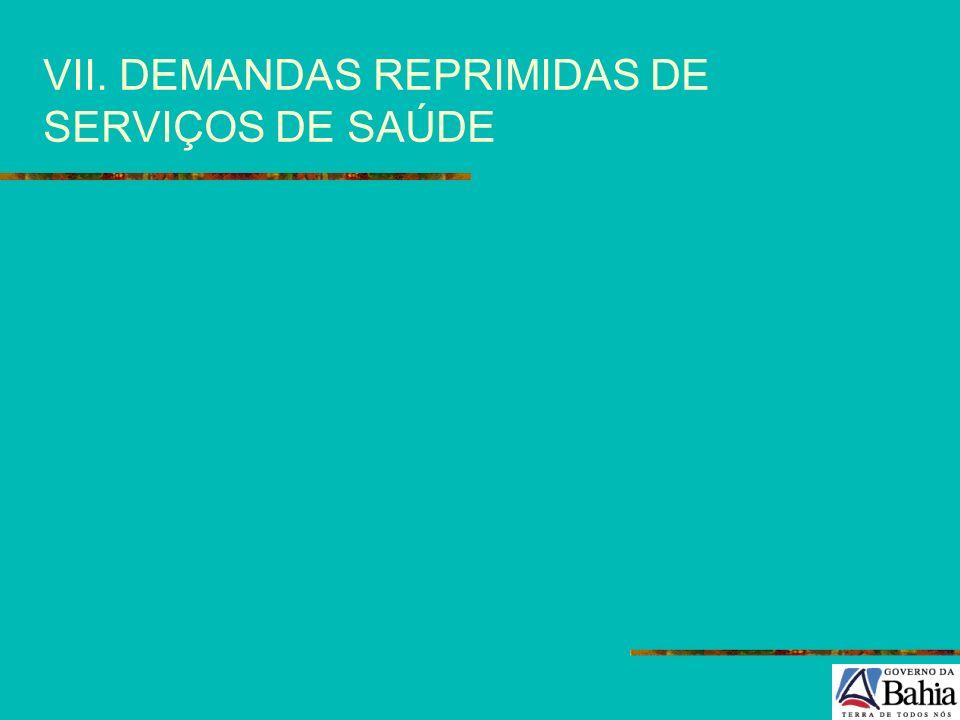 VII. DEMANDAS REPRIMIDAS DE SERVIÇOS DE SAÚDE