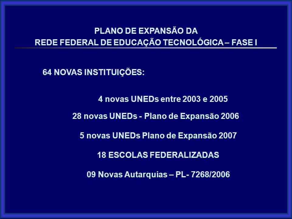 REDE FEDERAL DE EDUCAÇÃO TECNOLÓGICA – FASE I