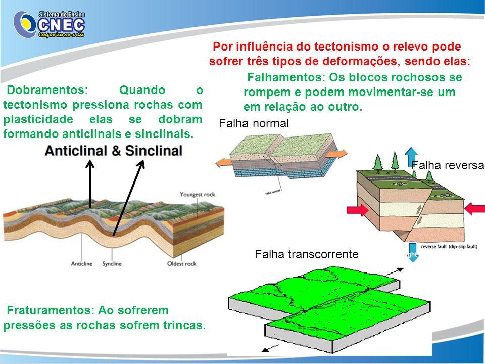 Por influência do tectonismo o relevo pode sofrer três tipos de deformações, sendo elas:
