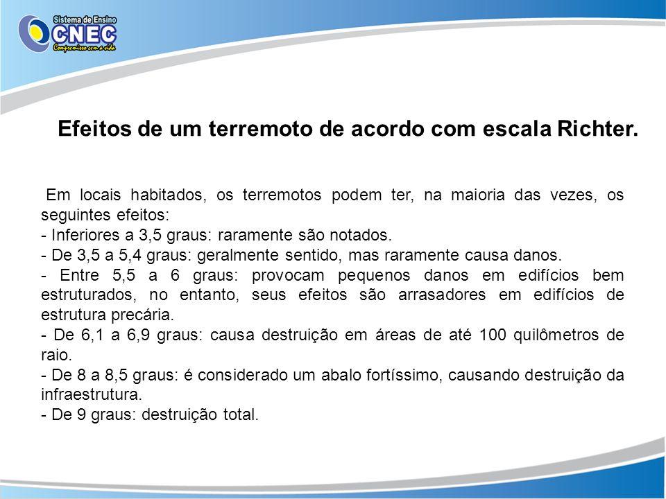 Efeitos de um terremoto de acordo com escala Richter.