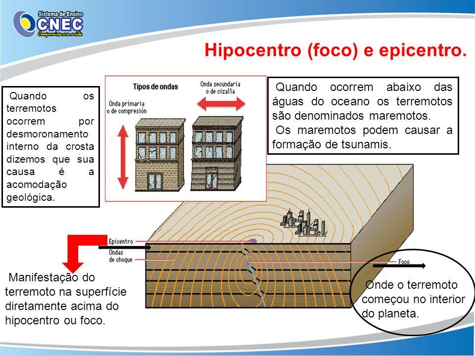 Hipocentro (foco) e epicentro.