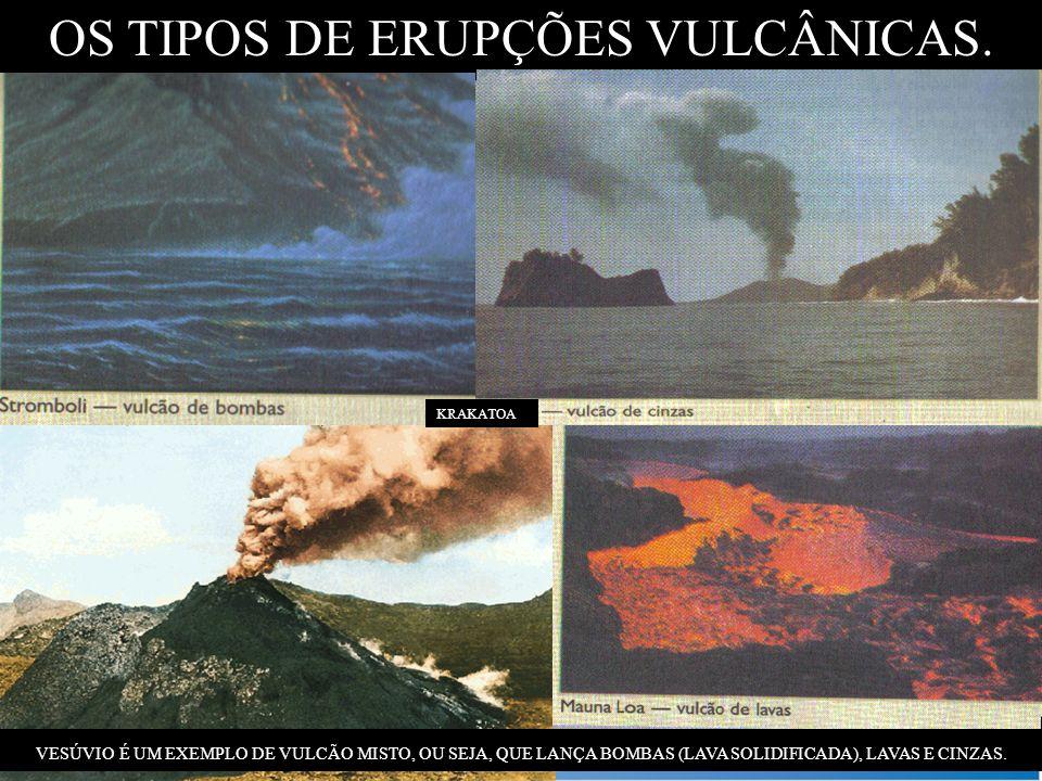 OS TIPOS DE ERUPÇÕES VULCÂNICAS.