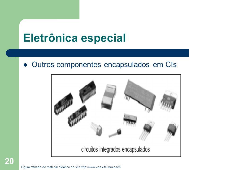 Eletrônica especial Outros componentes encapsulados em CIs