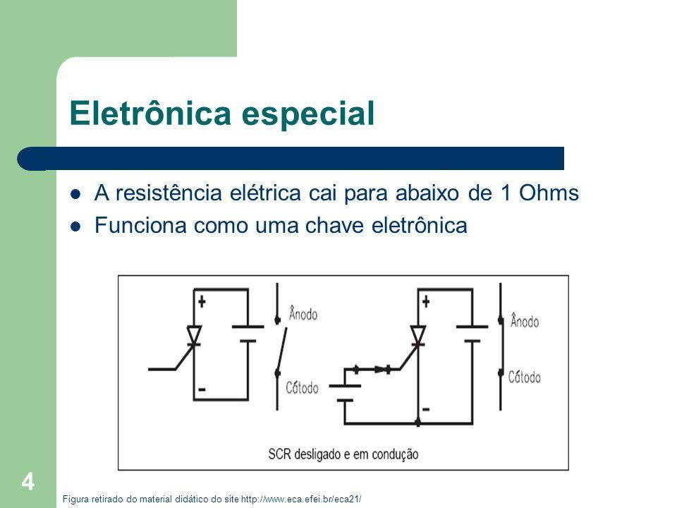 Eletrônica especial A resistência elétrica cai para abaixo de 1 Ohms