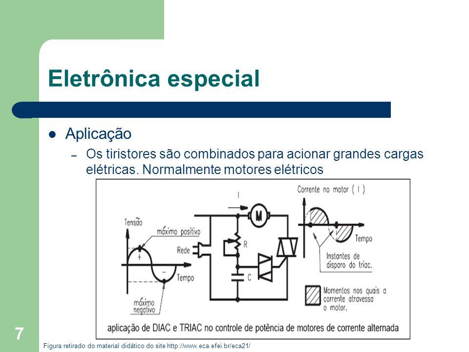 Eletrônica especial Aplicação