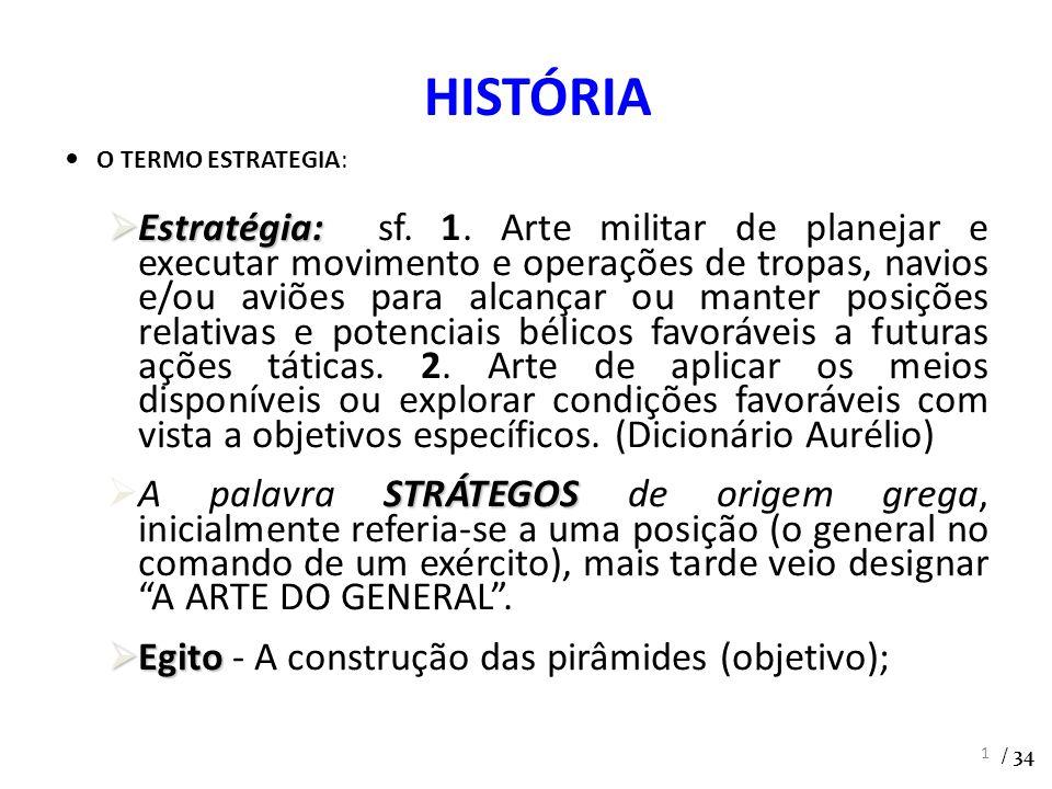 HISTÓRIA O TERMO ESTRATEGIA:
