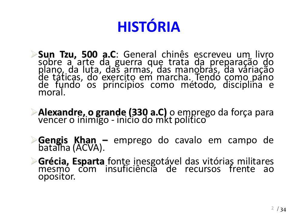 HISTÓRIA