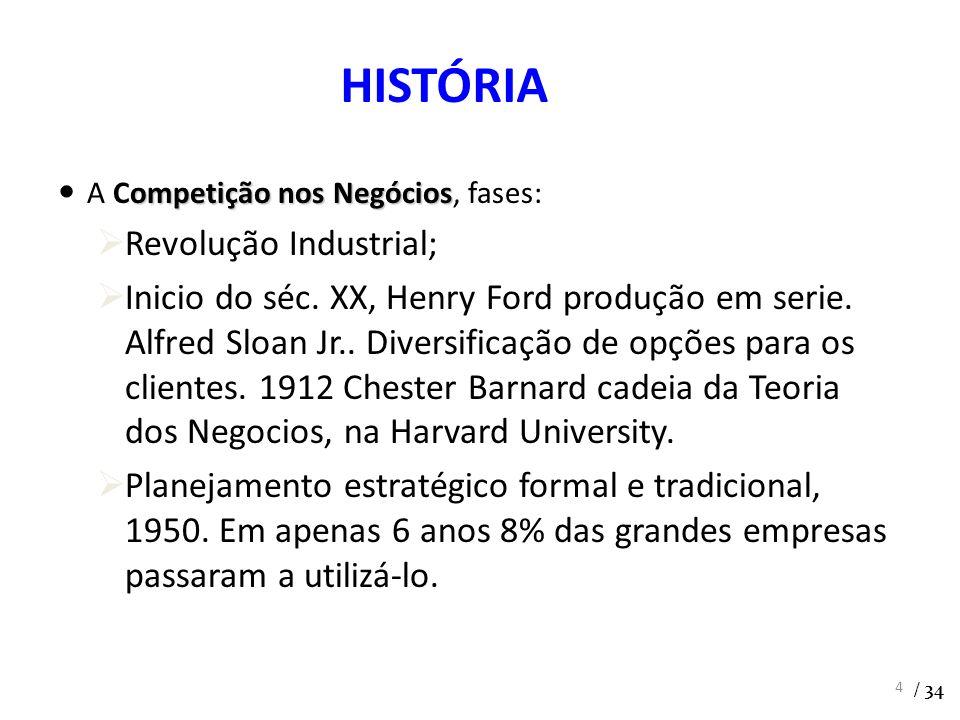 HISTÓRIA Revolução Industrial;