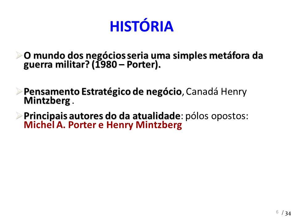 HISTÓRIA O mundo dos negócios seria uma simples metáfora da guerra militar (1980 – Porter).