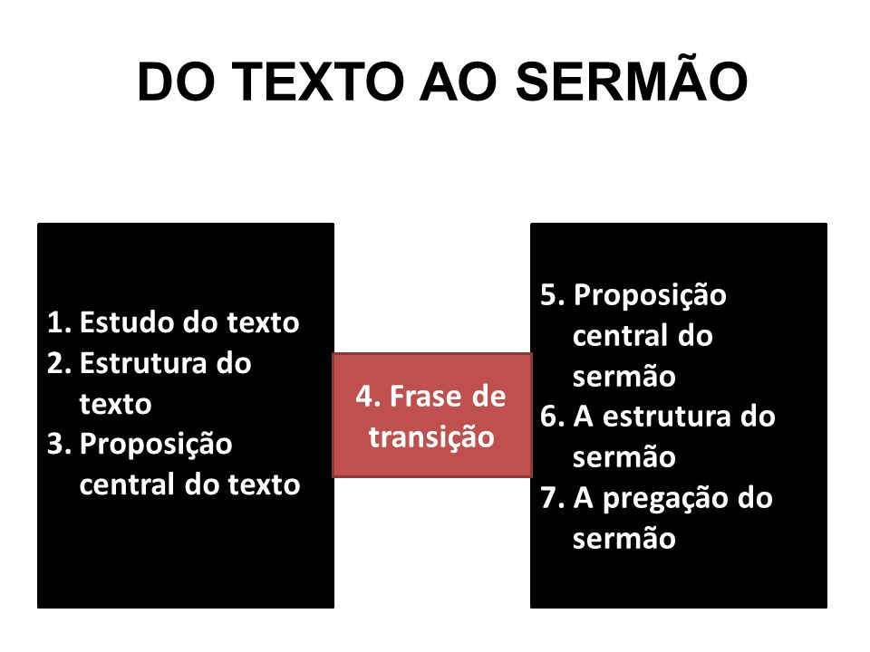DO TEXTO AO SERMÃO 5. Proposição central do sermão Estudo do texto