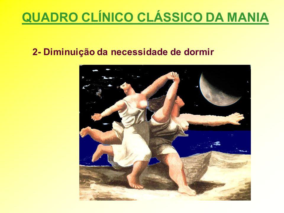 QUADRO CLÍNICO CLÁSSICO DA MANIA