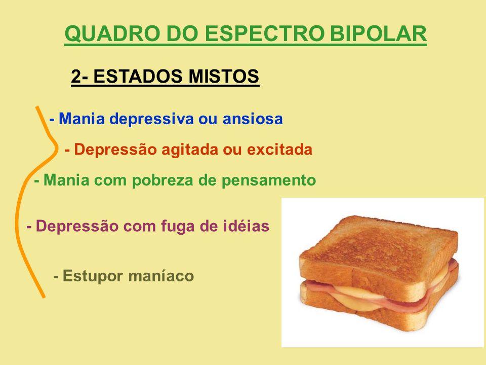 QUADRO DO ESPECTRO BIPOLAR