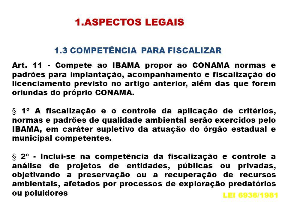 1.ASPECTOS LEGAIS 1.3 COMPETÊNCIA PARA FISCALIZAR