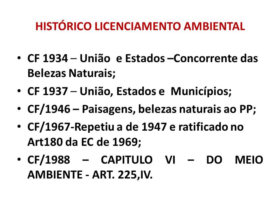 HISTÓRICO LICENCIAMENTO AMBIENTAL
