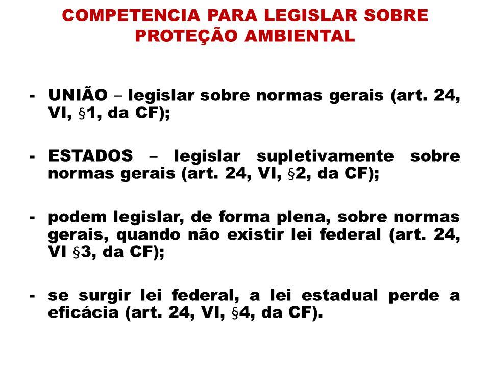 COMPETENCIA PARA LEGISLAR SOBRE PROTEÇÃO AMBIENTAL