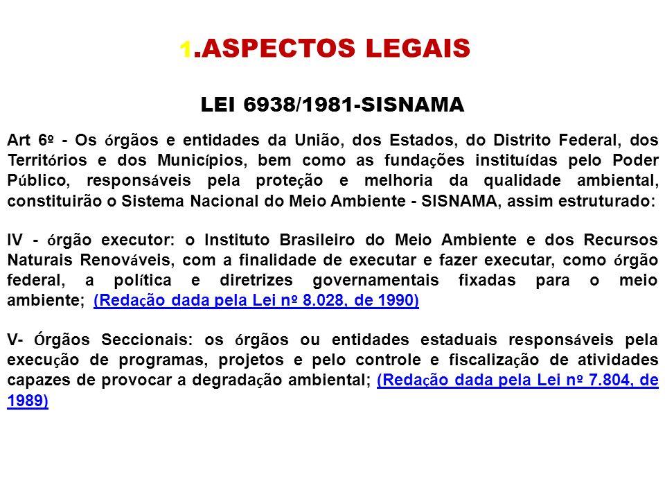 1.ASPECTOS LEGAIS LEI 6938/1981-SISNAMA
