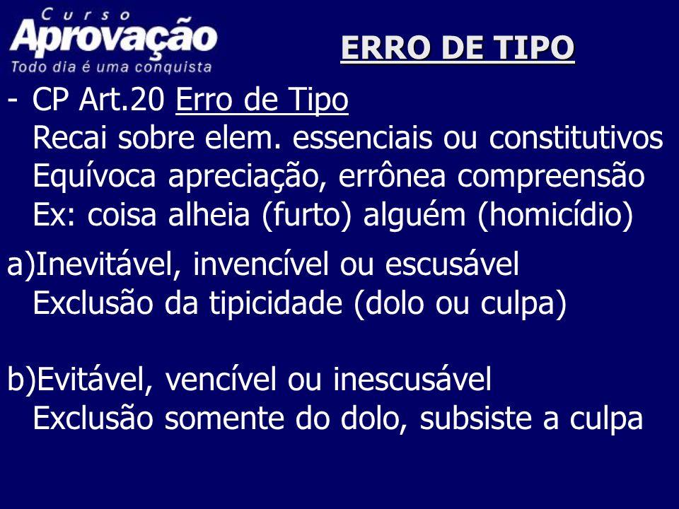 ERRO DE TIPO CP Art.20 Erro de Tipo. Recai sobre elem. essenciais ou constitutivos. Equívoca apreciação, errônea compreensão.