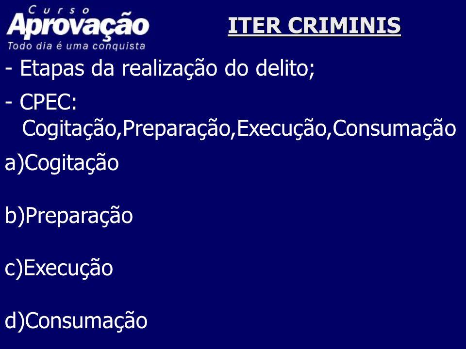 ITER CRIMINIS - Etapas da realização do delito; - CPEC: Cogitação,Preparação,Execução,Consumação. a)Cogitação.