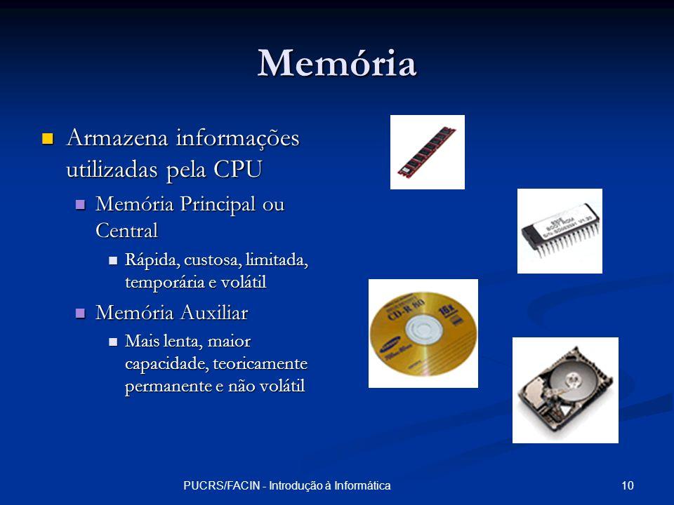 PUCRS/FACIN - Introdução à Informática